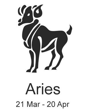 Aries Lucky Days 2019